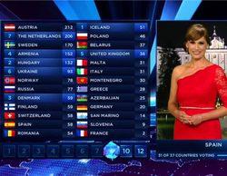 """Carolina Casado: """"Me sabía la lección pero los nervios me la jugaron en las votaciones de Eurovisión"""""""