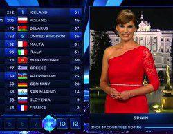 Las votaciones del Festival de Eurovisión llegan al Congreso