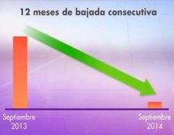 Críticas a la TV de Castilla - La Mancha por manipular una gráfica sobre la caída del paro