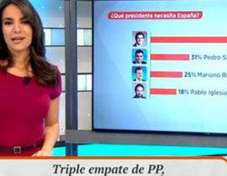 'Espejo público' manipula un gráfico electoral en favor de Albert Rivera