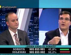 El postdebate de 'El cascabel' anota un estupendo 3,7% en el prime time de 13tv