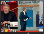 Así fue la cobertura televisiva de las Elecciones Generales de 2015