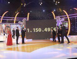 La 'Gala Inocente, Inocente' recauda más de 1,1 millones de euros para ayudar a niños con Síndrome de Down