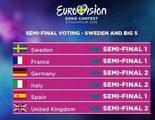 España votará en la primera semifinal de Eurovisión