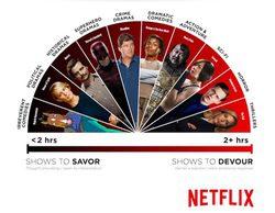 Para saborear o devorar: Netflix desvela de qué series nos gusta hacer maratones