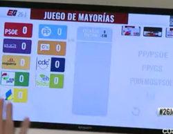 """Cuatro lanza el """"Juego de mayorías"""", la copia del """"Pactómetro"""" de laSexta"""