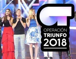 'OT 2018' salta a los miércoles y se estrena con los concursantes de 'OT 2017'