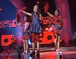 Así fue la corta y exitosa trayectoria de España en el Festival de Eurovisión Junior