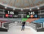 La realidad aumentada gana las elecciones del 28-A: TVE, Antena 3, Telemadrid y TV3 sorprenden en su cobertura