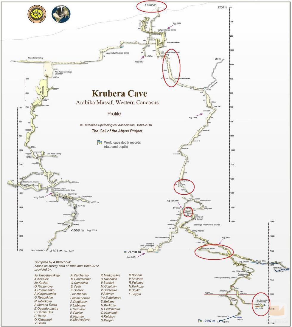 Mapa de la cueva de Krúbera-Voronya que el equipo de 'Desafío extremo' pretende descender
