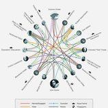 Infografia sobre las relaciones en 'Juego de Tronos' que confirman el R+L=J