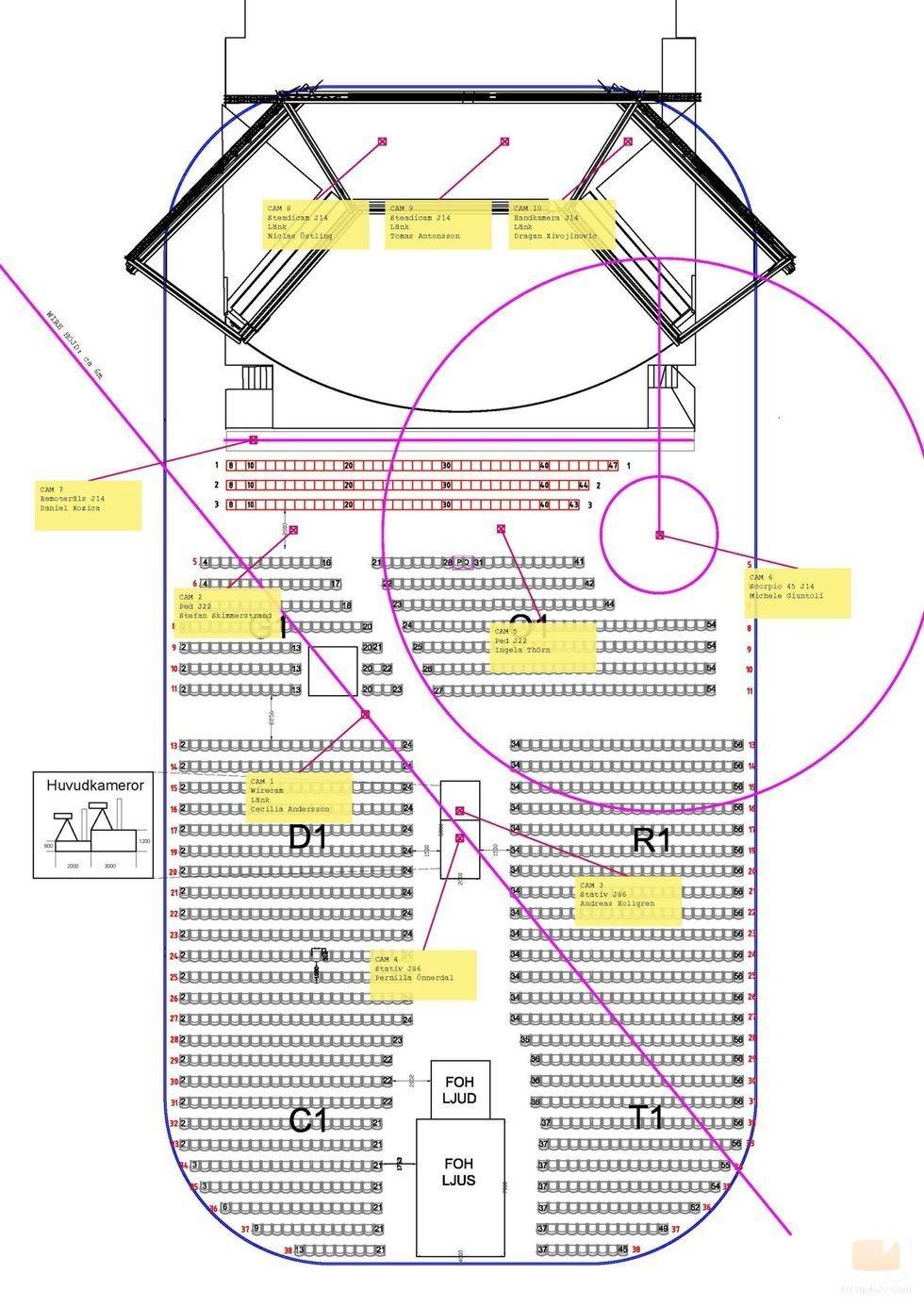 Diseño técnico del escenario del Melodifestivalen 2020