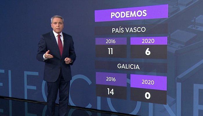 Vicente Vallés, dans 'Antena 3 Noticias 2'