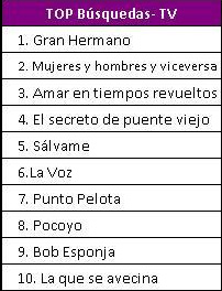Top 10 de Yahoo!