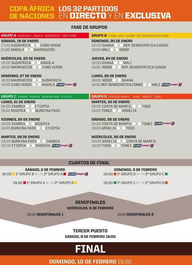 Calendario Copa África de Naciones