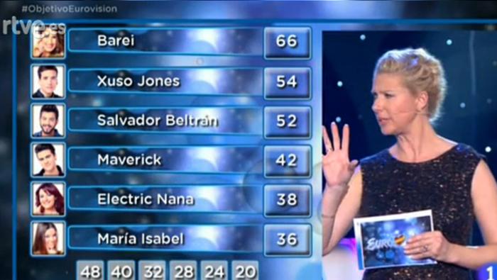 Barei, representante española del Festival de Eurovisión