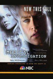Cartel de Medical Investigation