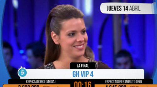 """La final de 'GH VIP' se hace con el """"Minuto de oro"""" por un """"enfrentamiento"""" entre Javier Tudela y Laura Matamoros"""