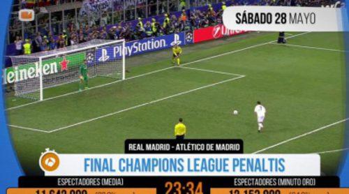 """La final de la Champions registró el pasado sábado el """"minuto de oro"""" de la temporada con 12,1 millones"""