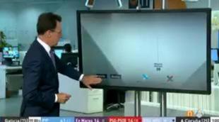 """Matías Prats la """"lía parda"""" en la noche electoral: """"Voy a salir de esta como pueda"""""""