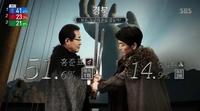 'Juego de Tronos': Una televisión surcoreana parodia las elecciones con la intro de la serie