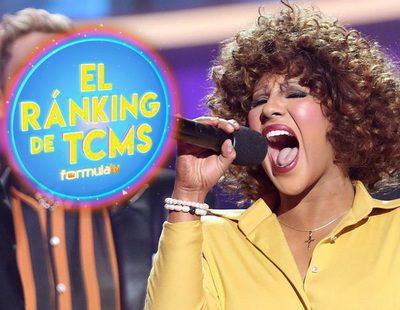 'El Ranking de TCMS': ¿Fue Lucía Gil justa ganadora como Whitney Houston en la Gala 8?