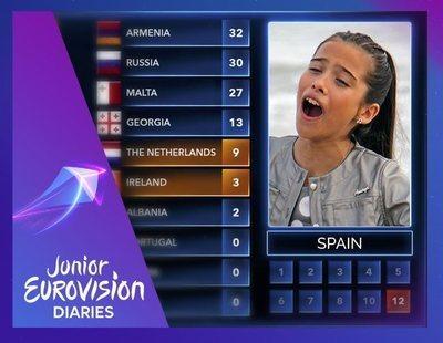 Eurovisión Diaries: ¿Cómo votar a España en Eurovisión Junior 2019?