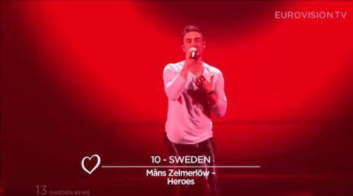 Las actuaciones del Festival de Eurovisión 2015 en 5 minutos